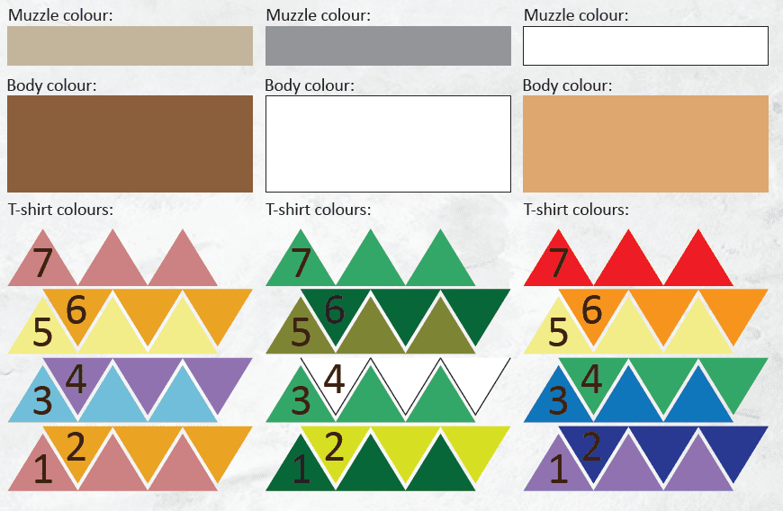 Colour schemes for different bears